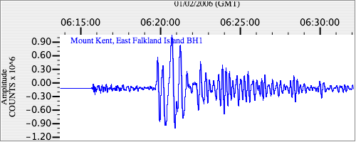 SODCam - Seismograms in Mount Kent, East Falkland Island for